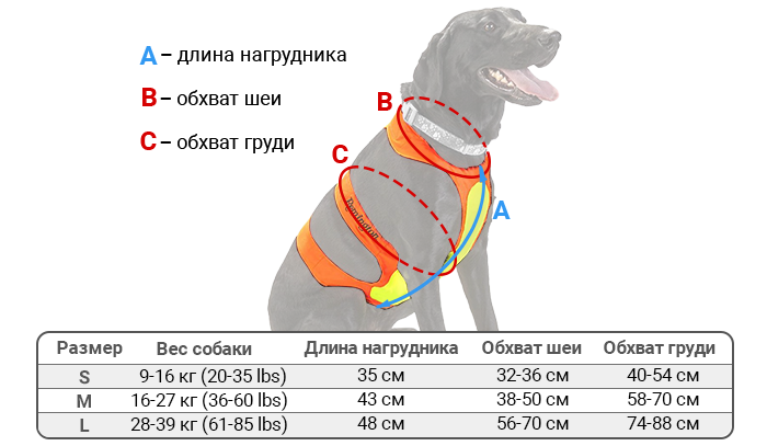 Размерная сетка Coastal for Hunting Dogs Chest Protector